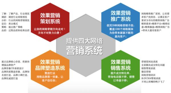 小米 网络 营销 神话_网络 营销_网络营销学习